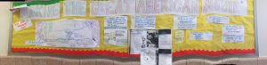 panoramic picture of bulletin board