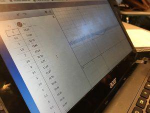 Algebra 2 roundtables